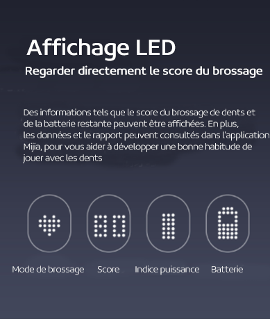 Affichage LED